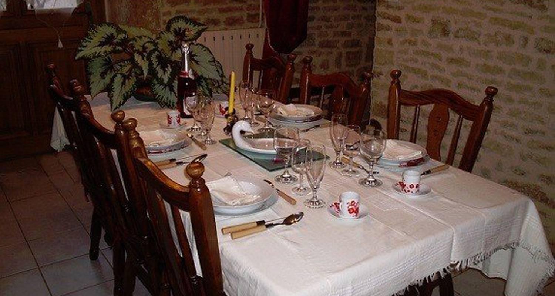 Gîte: chez florine et valentin à sennevoy-le-bas (112857)