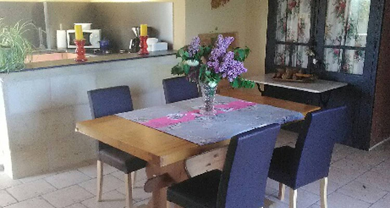 Activité: chambres peyroutas en vignonet (128719)