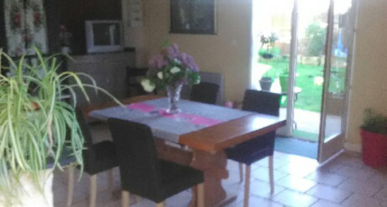 Activité: chambres peyroutas en vignonet (128718)